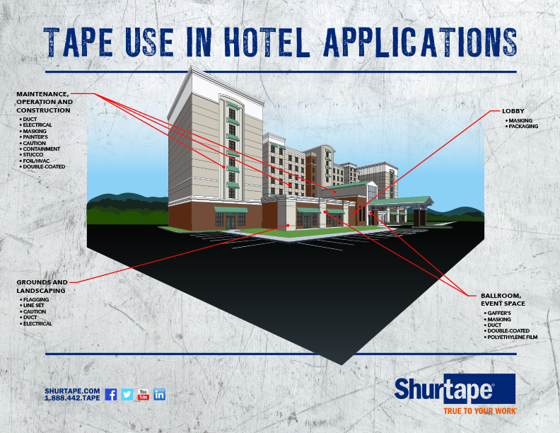 How is tape used in hotel applications?
