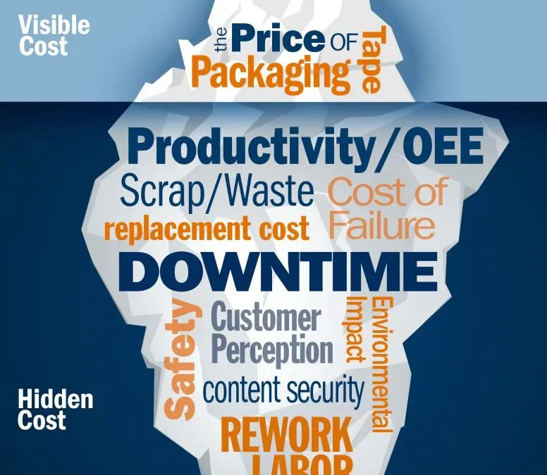 What are the hidden costs of packaging tape?