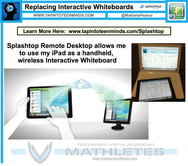 Splashtop Remote Desktop the Smartboard Killer