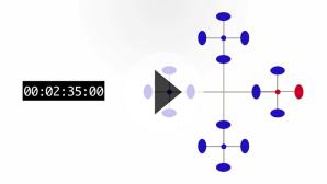 3 Act Math Tasks - Scrambler - Real World Math Problems