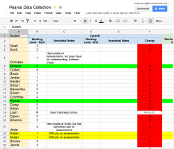 Using Google Drive to Collect Data for MYCI Project