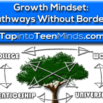 Growth Mindset - Pathways Without Borders