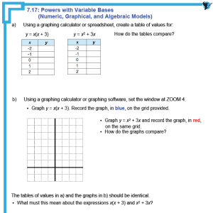 7.7 – Powers With Variable Bases | MFM1P Grade 9 Applied Math Help