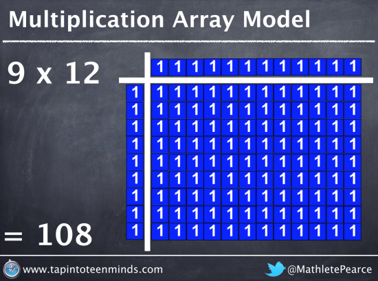 Tapping It Up A Notch | 3-by-2 Multiplication Array Model
