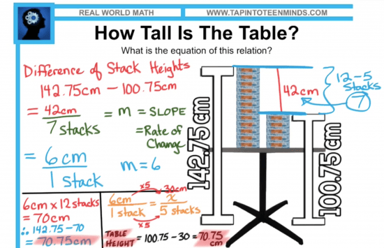 Thick Stacks 3 Act Math Task - Logic Arithmetic Solution