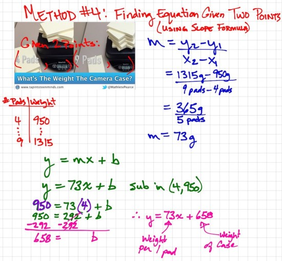 Camera Case and Pads of Paper Weigh In Exemplar 4 - Finding Equation Given Two Points