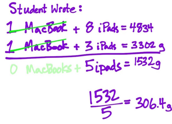 Tech Weigh In - MacBook and iPad Mini Weigh In Exemplar