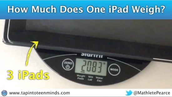 Tech Weigh In - iPhone 2 Weigh In 3 Act Math Task