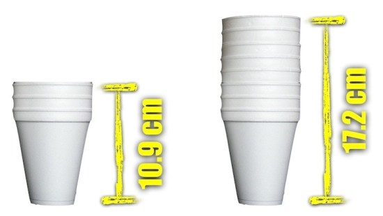 WIR - Week 1 - Height of 3 Cups and 8 Cups