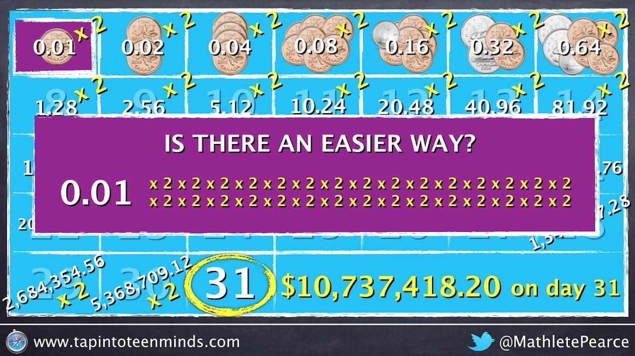 Penny a Day | 3 Act Math Task | Exponential Notation