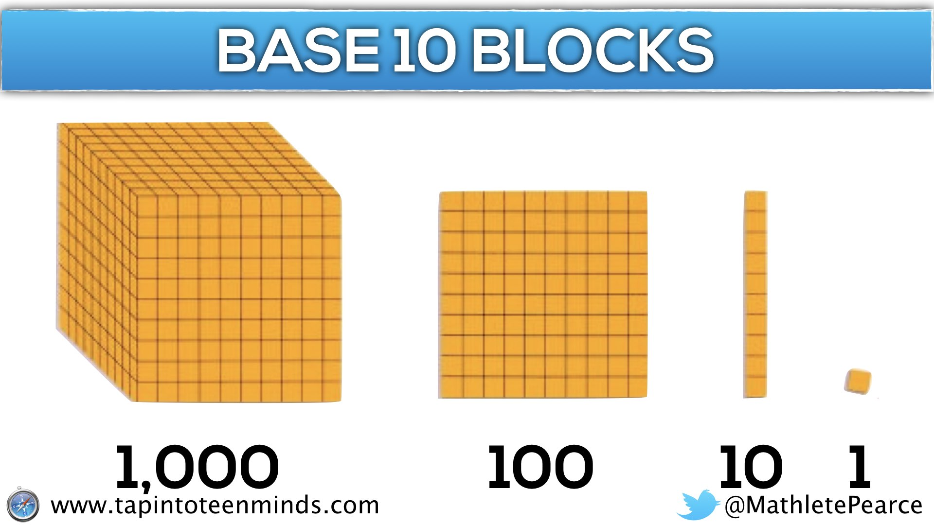 Japanese multiplication the real reason why it works and if you really want to go deep with base ten blocks consider reading this post nvjuhfo Images
