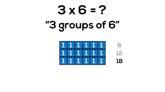 Array 3 Groups of 6 With Skip Counting