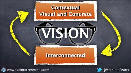 Kyle Pearce Math Vision
