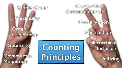 Principles of Counting and Quantity - List of 10 Counting Principles