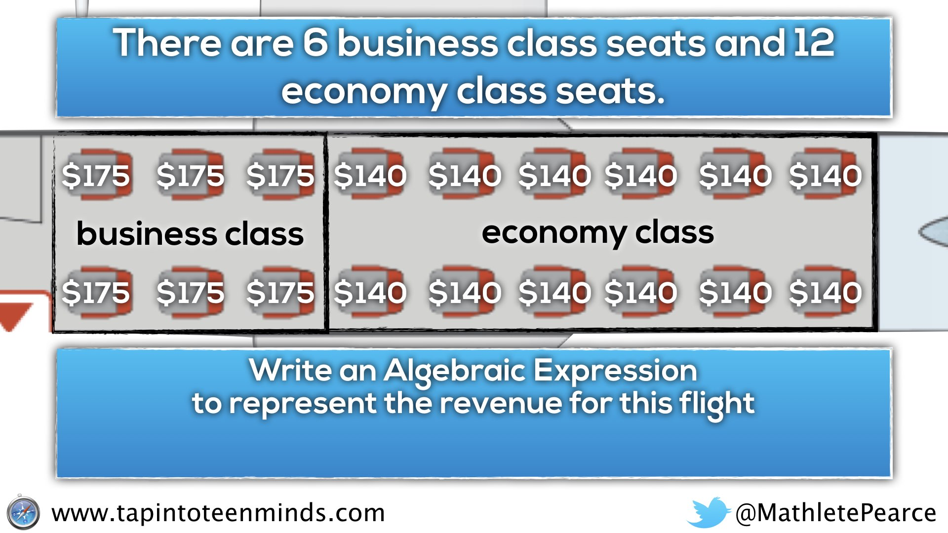 Awesome Algebra For Class 6 Ensign - General Worksheet ...