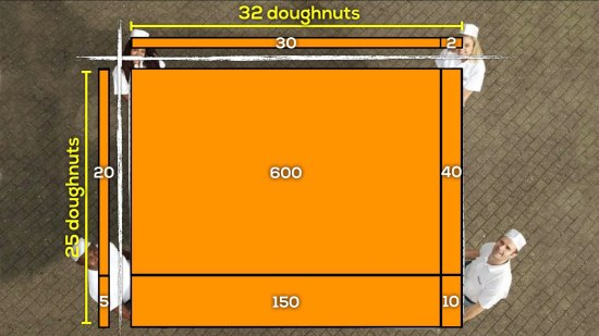 Krispy Kreme Donut Delight - Multiplication Strategies - Area Model and Partial Products