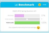 Knowledgehook Gameshow EQAO Benchmark Tool Free