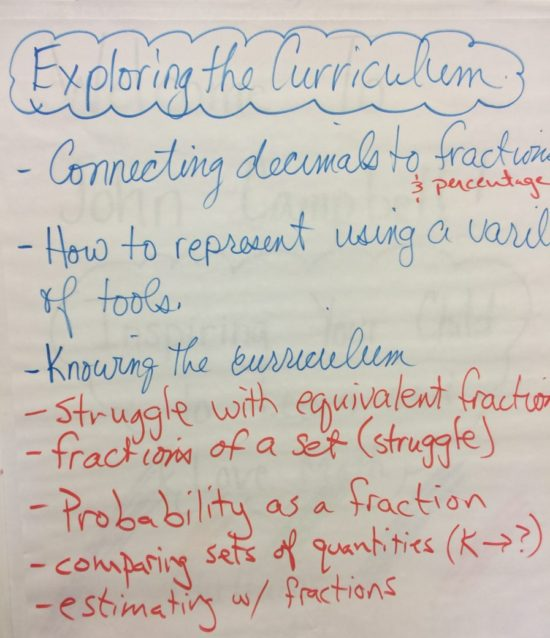John Campbell MLLP 1 - Fractions in the Curriculum