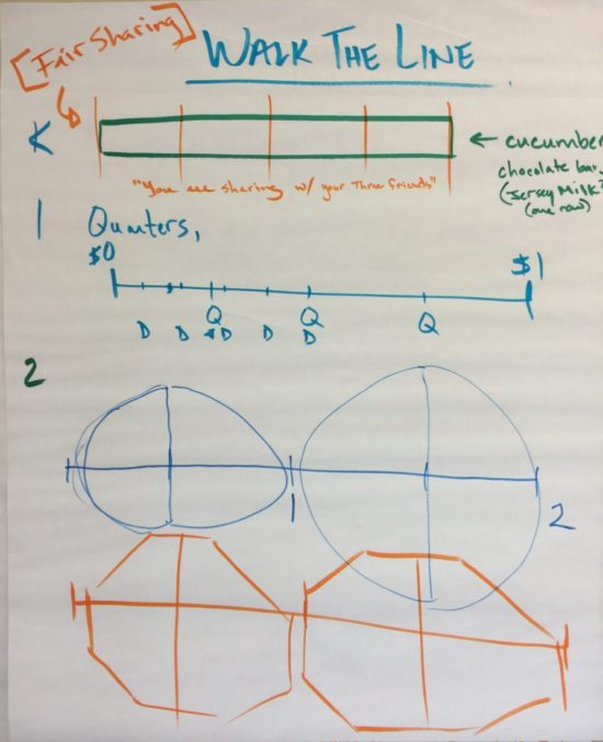 John Campbell MLLP 4 - Unit Fractions A School Wide Task Planning
