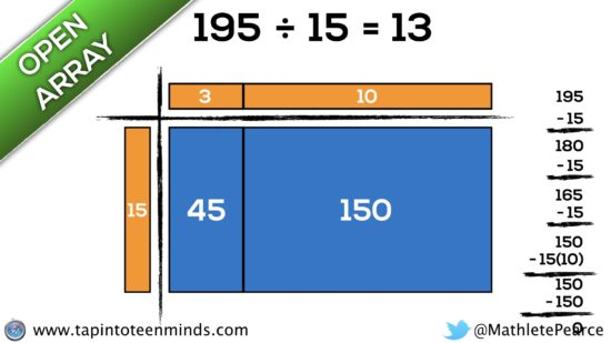 Progresson of Division - 195 Divided By 15 - 10 Groups of 15