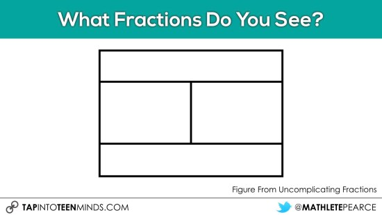 Cover It Up! K-4 Task 26 - Junior and Intermediate Grades - What Fractions Do you See