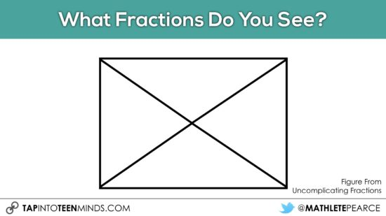 Cover It Up! K-4 Task 27 - Junior and Intermediate Grades - What Fractions Do you See