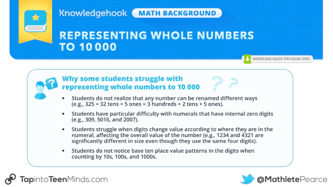 Knowledgehook Professional Learning Tools.007 Math Background Guide