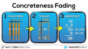 Make Math Matter With Concreteness Fading