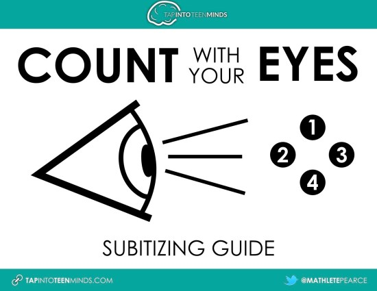 Count With Your Eyes - Subitizing Guide