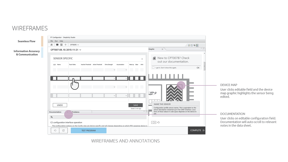 UX Checklist wireframes annotations