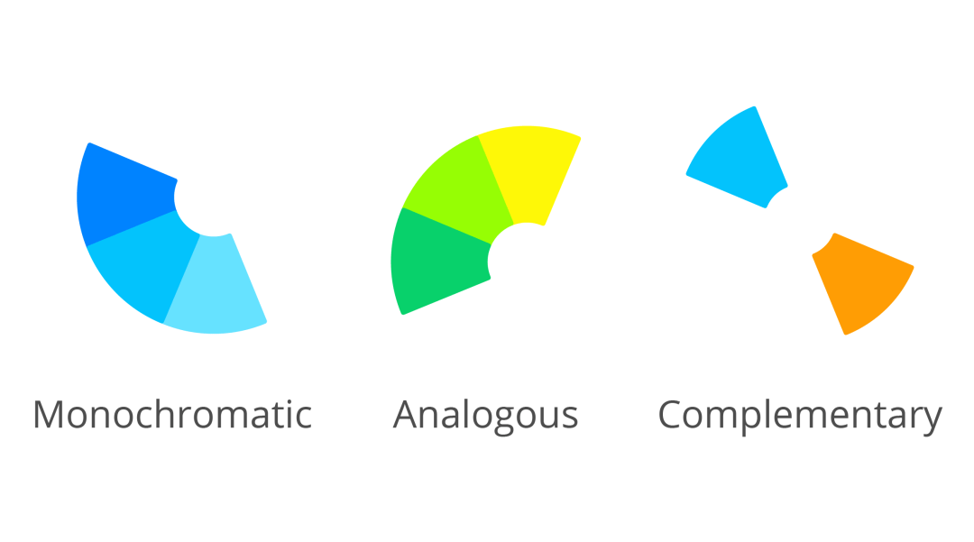 UX portfolio and color - monochromatic, analogous, and complementary