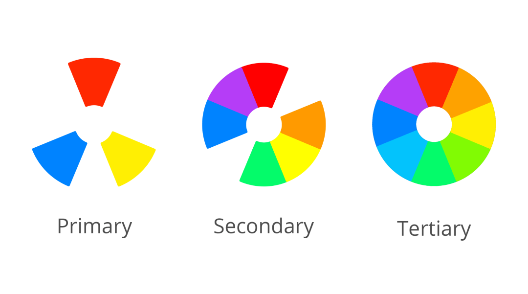 UX portfolio and color - primary, secondary, and tertiary
