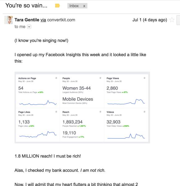 Email screen shot via ConvertKit