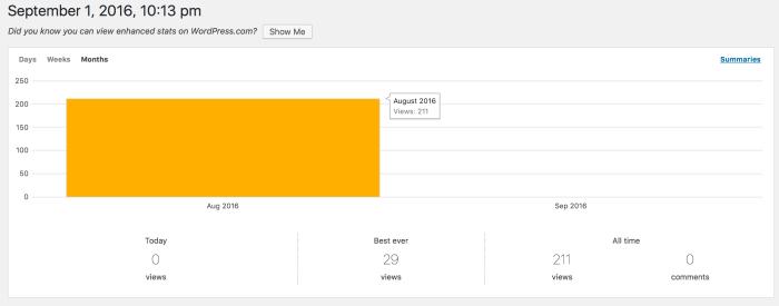 Herba Member Stats Aug 2016
