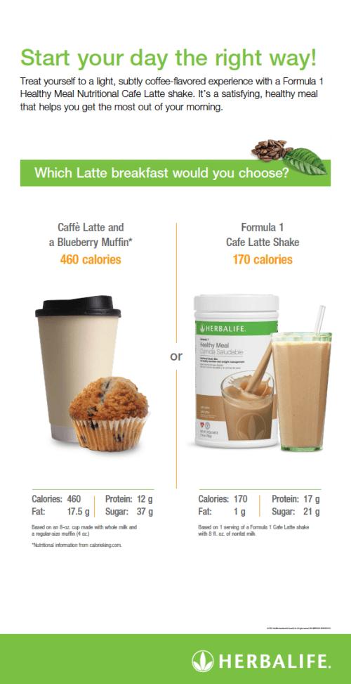 Herbalife Cafe Latte Breakfast Shake