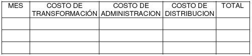 Cédula de Costo de transformación y operativos