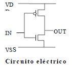 Nivel electronico