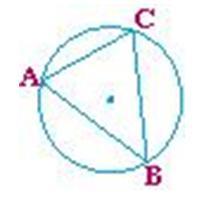 Polígono inscrito a la circunferencia