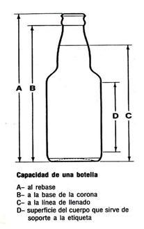 Capacidad de una botella