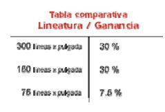 Comparativa entre lineaturas