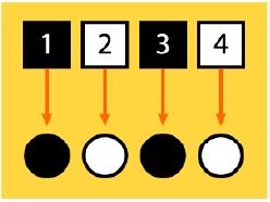 El caso perfecto, una relación entre píxeles y puntos de semitono.