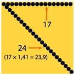 diagonal del cuadrado
