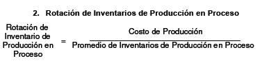 Rotación de Inventarios de Producción en Proceso