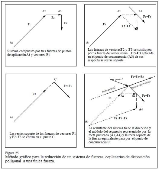 Figura 25-1