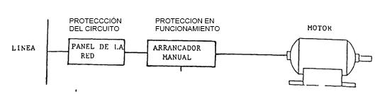 Control manual