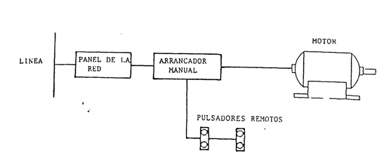 Semiautomatico
