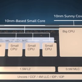 Intel Prepares 19 Alder Lake Processors for Laptops Ranging from 5-55 Watts