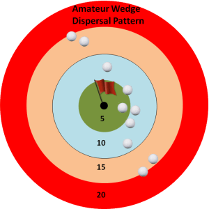 dispersal pattern Amateur wedge