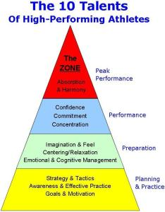 ten talents pyramid