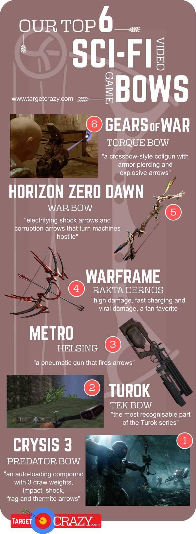 6 Sci-Fi Video Game Bows